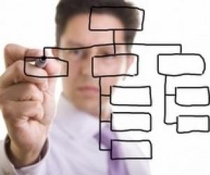 Степень МВА: бизнес-образование для амбициозных менеджеров